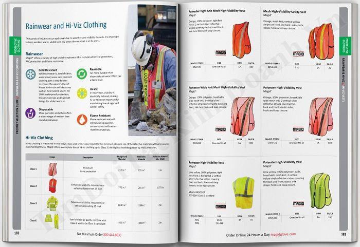 Một quyển mẫu catalogue điển hình